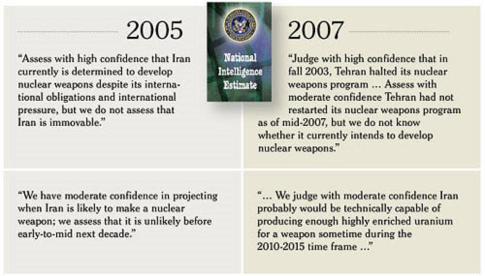 iran-nukes-2005-2007-graphic-nyt